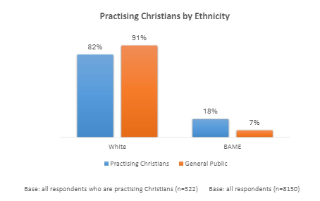 talking jesus ethnicity